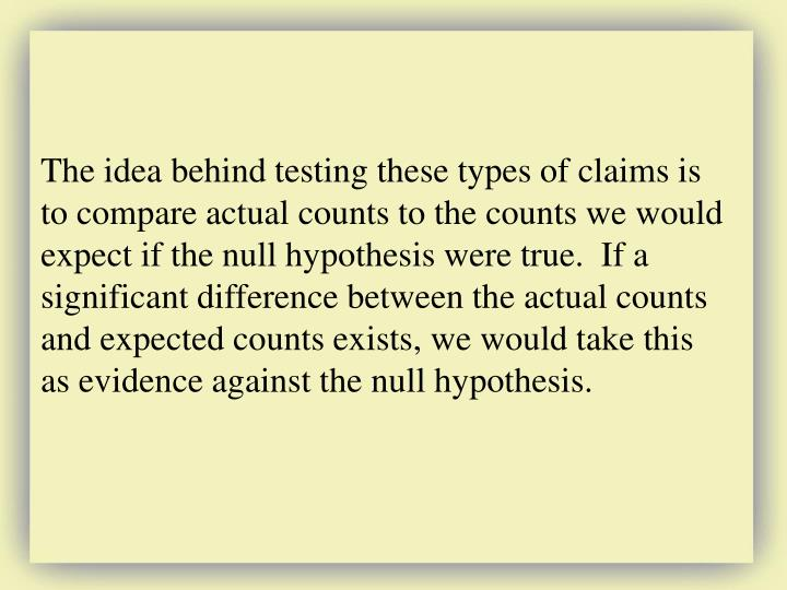 The idea behind testing these types of claims is to compare actual counts to the counts we would expect if the null hypothesis were true.  If a significant difference between the actual counts and expected counts exists, we would take this as evidence against the null hypothesis.