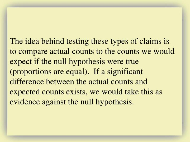 The idea behind testing these types of claims is to compare actual counts to the counts we would expect if the null hypothesis were true (proportions are equal).  If a significant difference between the actual counts and expected counts exists, we would take this as evidence against the null hypothesis.