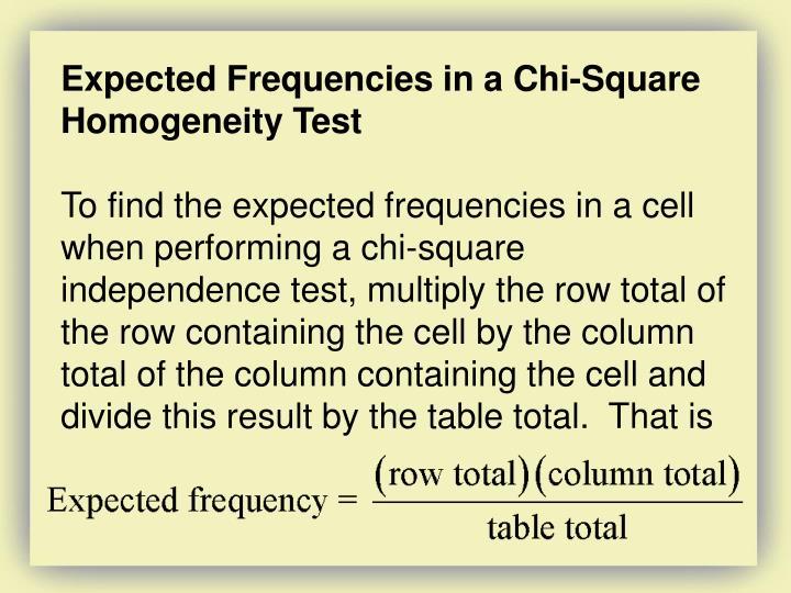 Expected Frequencies in a Chi-Square Homogeneity Test