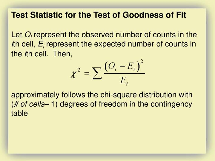Test Statistic for the Test of Goodness of Fit