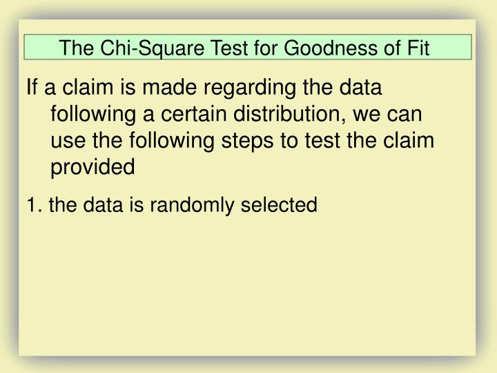 The Chi-Square Test for Goodness of Fit