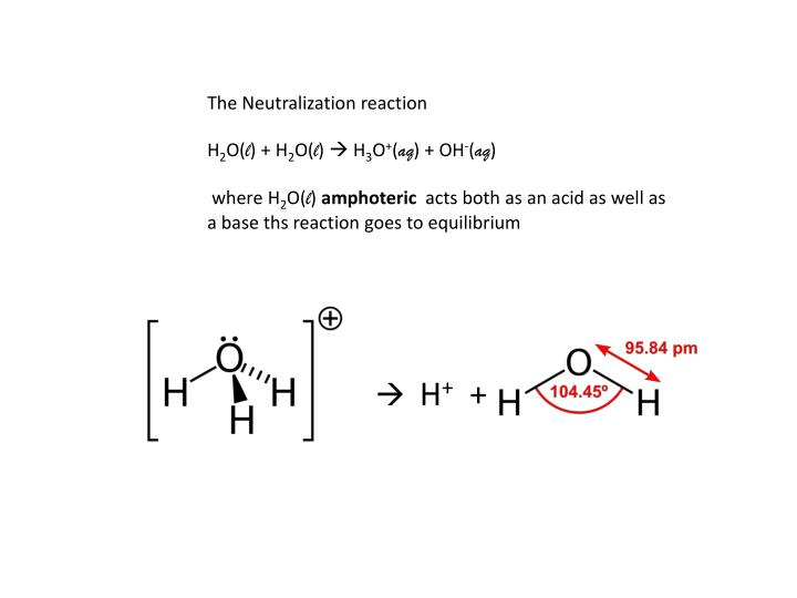 The Neutralization reaction