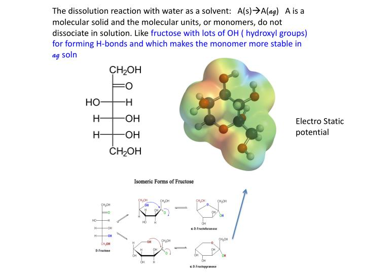 The dissolution reaction with water as a solvent:   A(s)