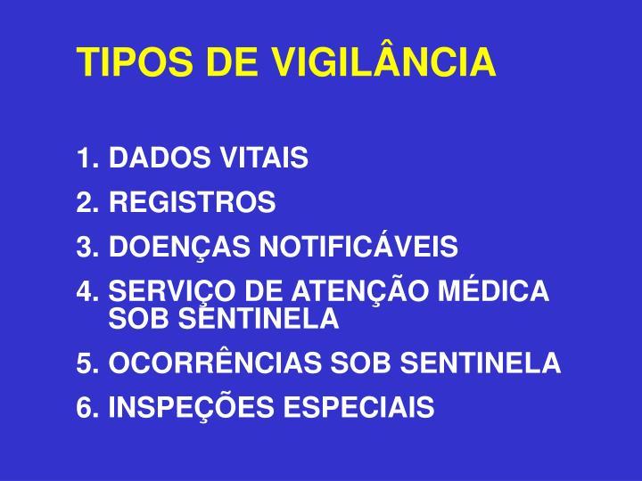 TIPOS DE VIGILÂNCIA