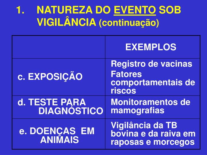 1. NATUREZA DO