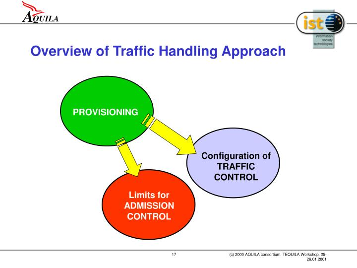 Overview of Traffic Handling Approach