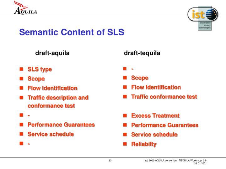 Semantic Content of SLS