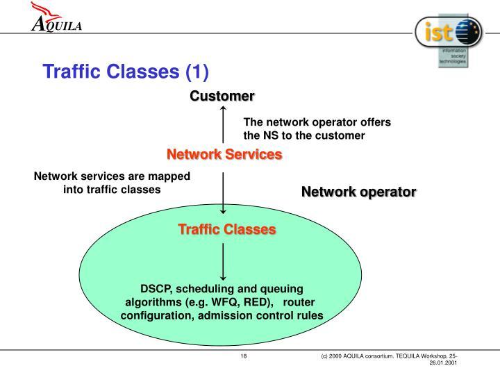 Traffic Classes (1)