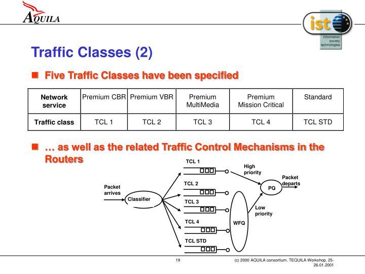 Traffic Classes (2)