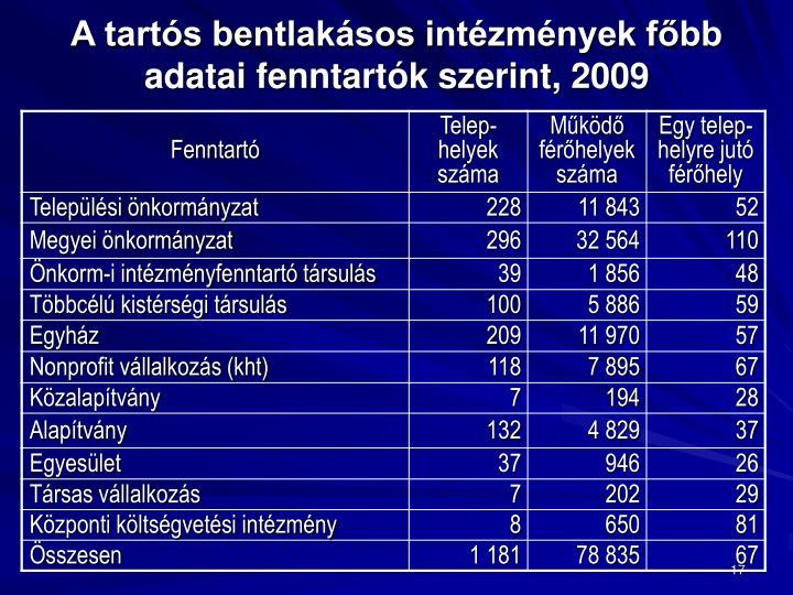 A tartós bentlakásos intézmények főbb adatai fenntartók szerint, 2009