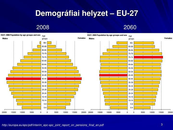 Demográfiai helyzet – EU-27