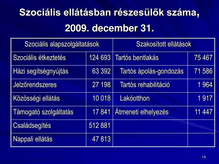 Szociális ellátásban részesülők száma