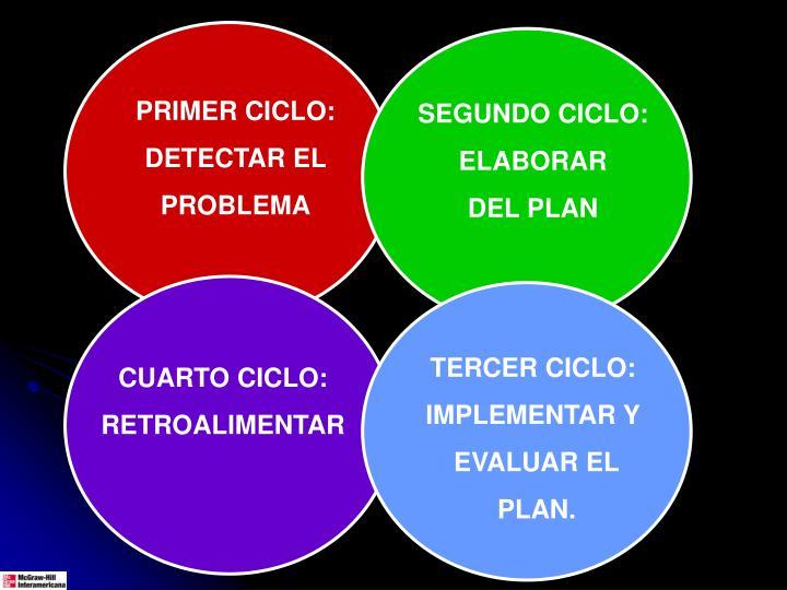 PRIMER CICLO:
