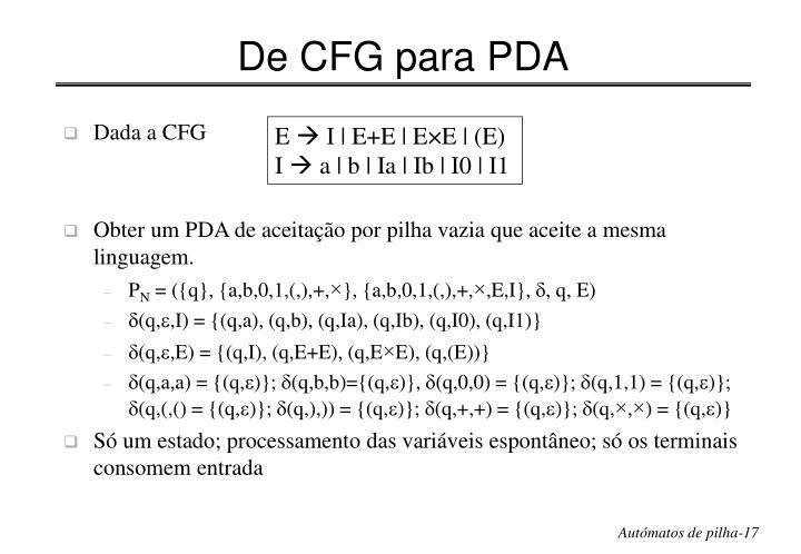 De CFG para PDA