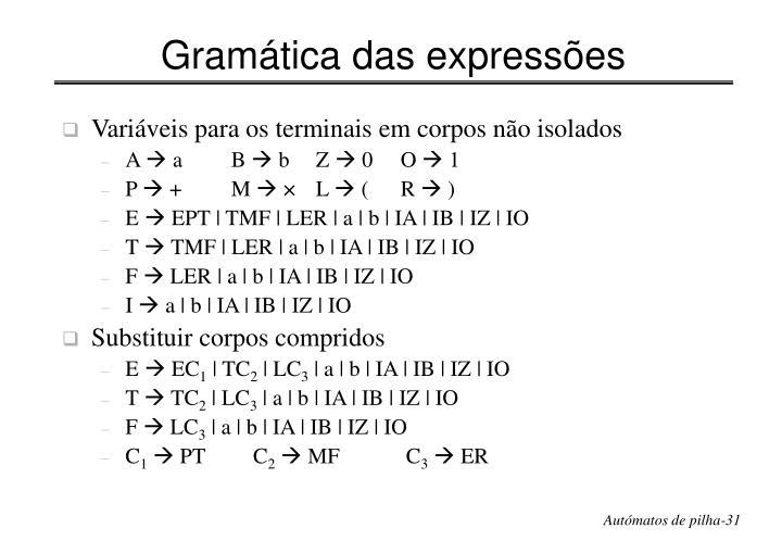 Gramática das expressões