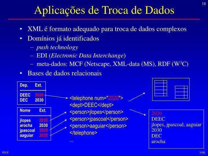 Aplicações de Troca de Dados