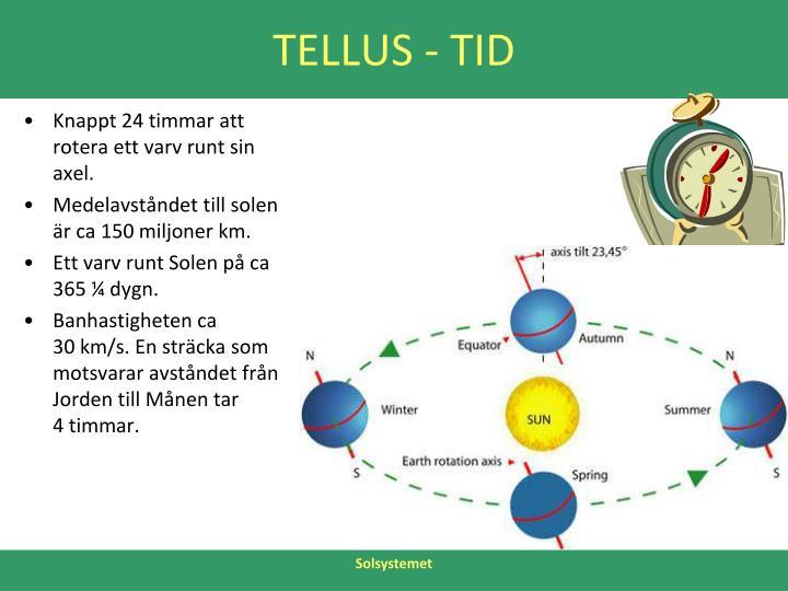 TELLUS - TID