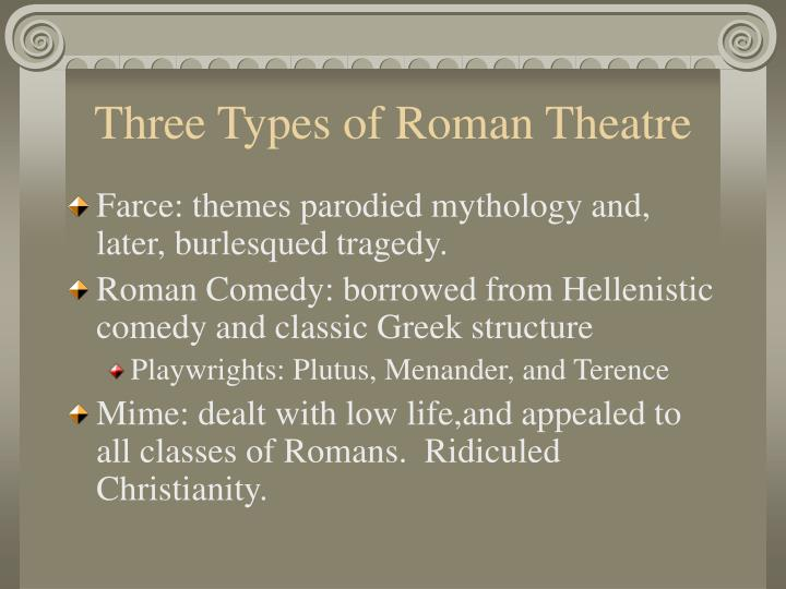 Three Types of Roman Theatre