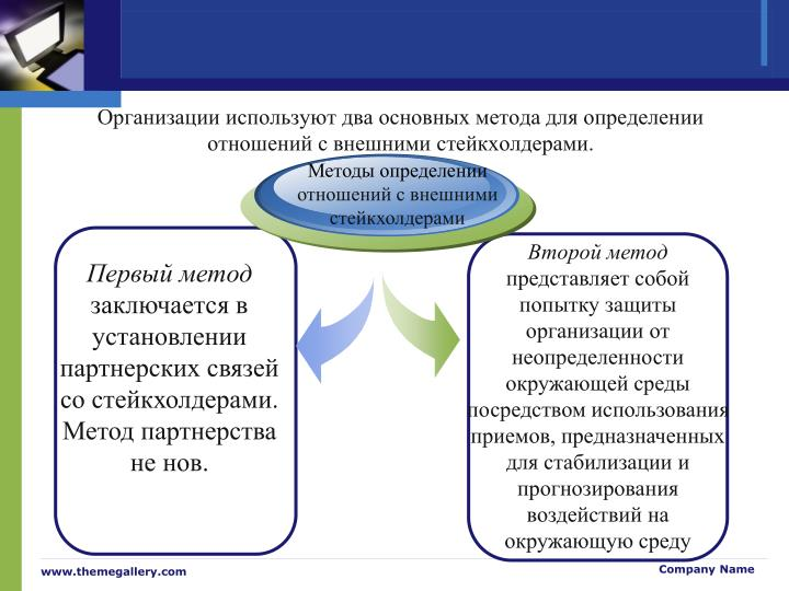 Организации используют два основных метода для определении отношений с внешними