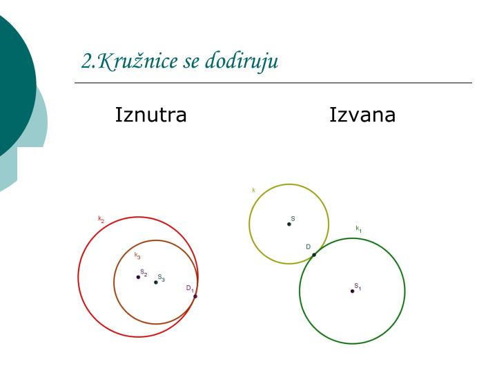 2.Kružnice se dodiruju