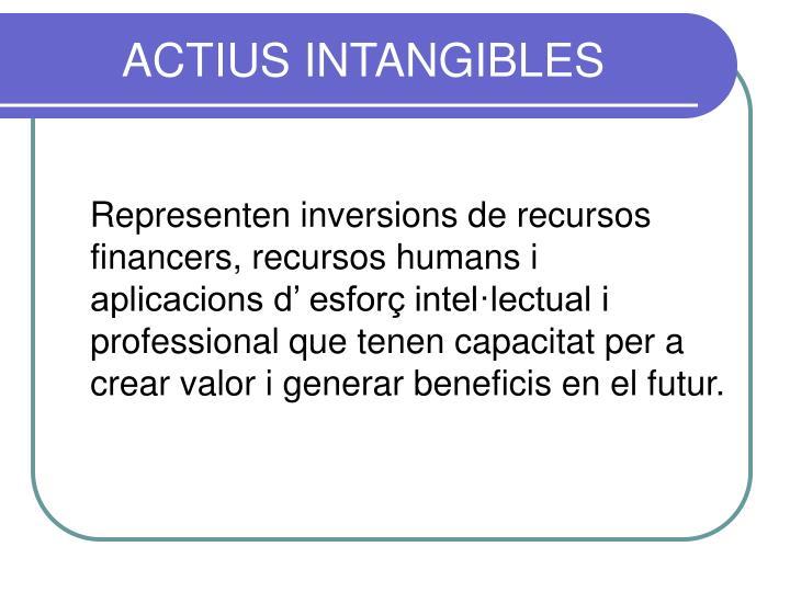 ACTIUS INTANGIBLES