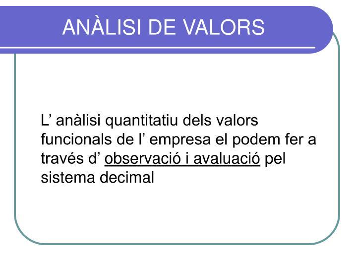 ANÀLISI DE VALORS
