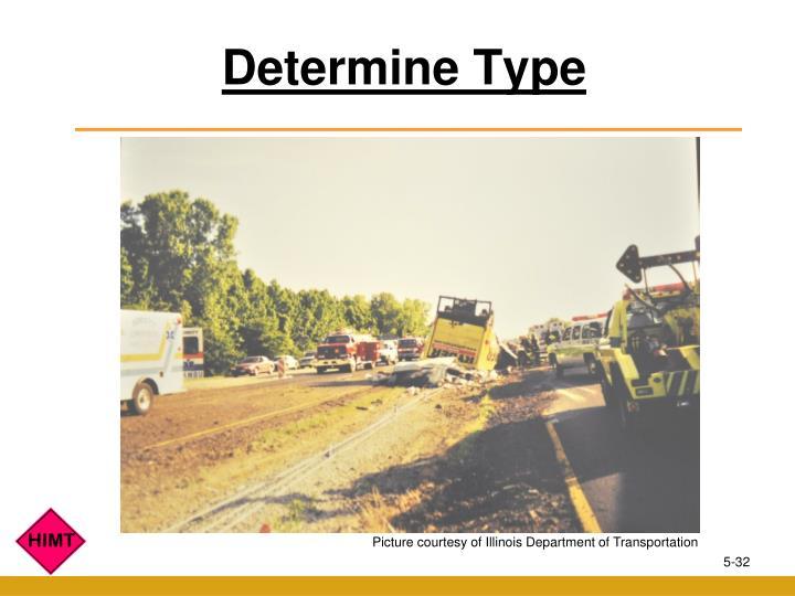 Determine Type