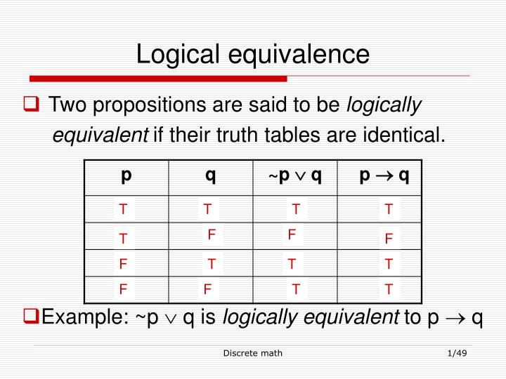 Logical equivalence