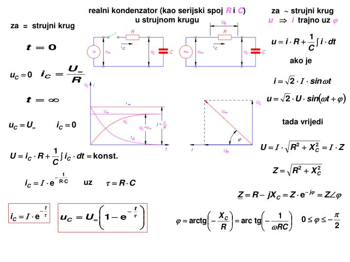 realni kondenzator (kao serijski spoj