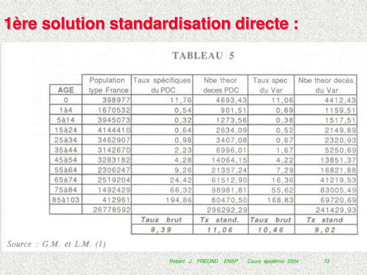 1ère solution standardisation directe :