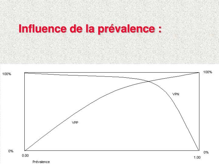 Influence de la prévalence :