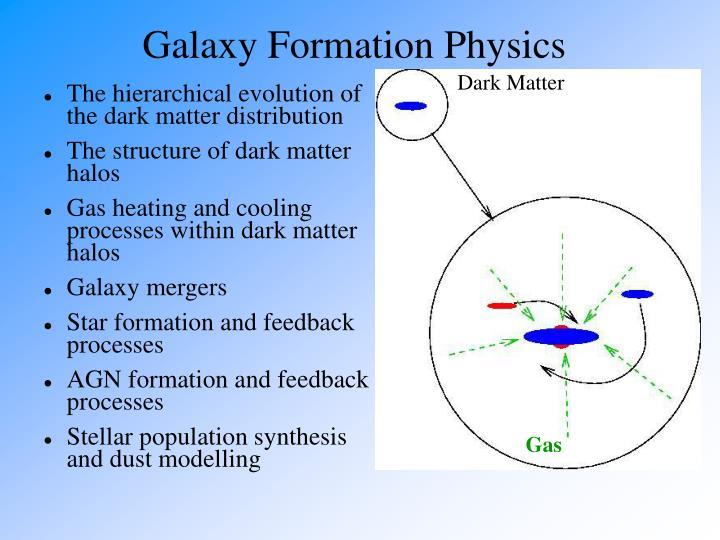 Galaxy Formation Physics