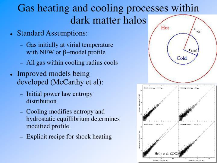 Gas heating and cooling processes within dark matter halos