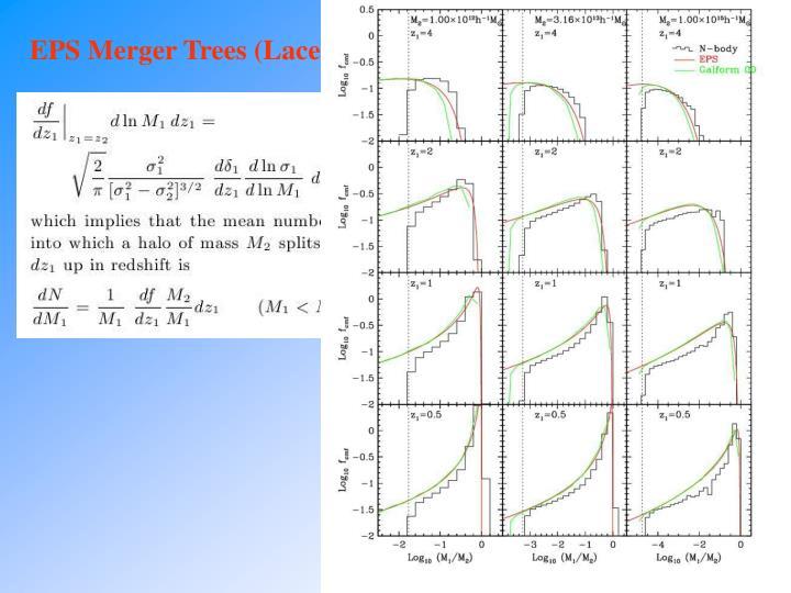 EPS Merger Trees (Lacey & Cole 1993, Cole et al 2000)