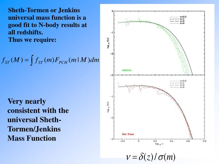 Sheth-Tormen or Jenkins universal mass function is a good fit to N-body results at all redshifts.