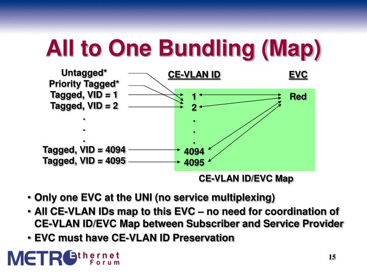 All to One Bundling (Map)