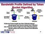 bandwidth profile defined by token bucket algorithm