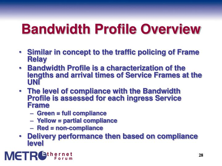 Bandwidth Profile Overview