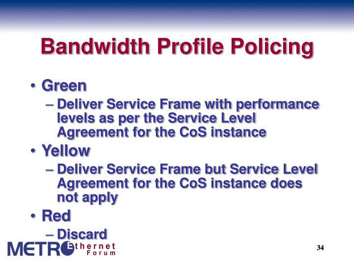 Bandwidth Profile Policing