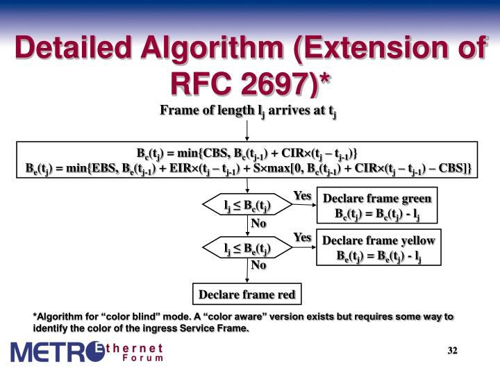 Detailed Algorithm (Extension of RFC 2697)*