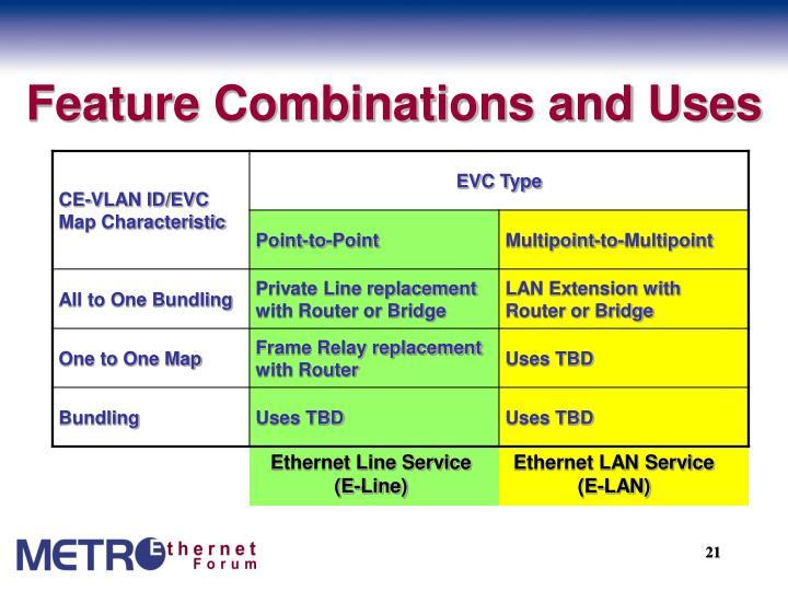 Ethernet Line Service