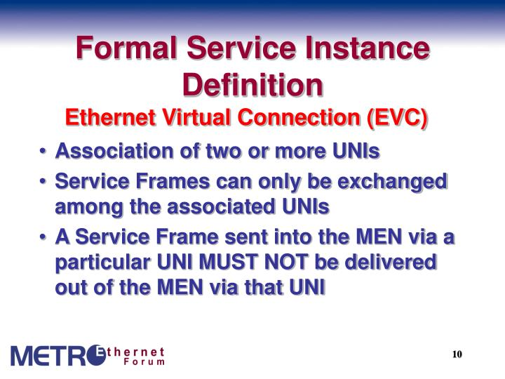 Formal Service Instance Definition