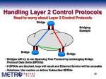 handling layer 2 control protocols