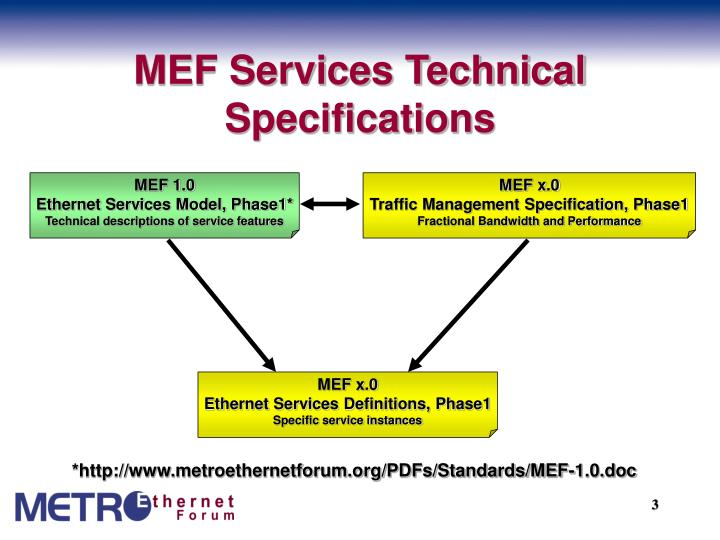 MEF Services Technical Specifications