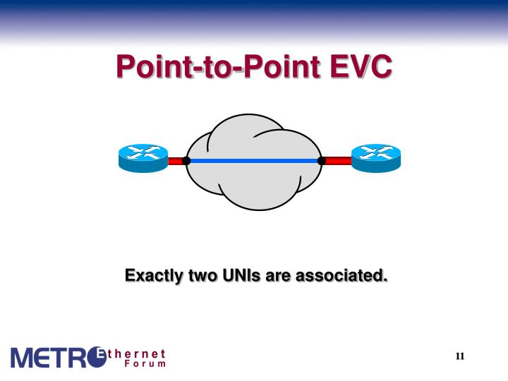 Point-to-Point EVC
