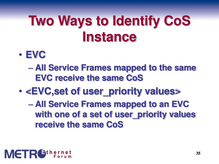 Two Ways to Identify CoS Instance