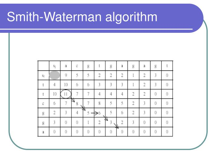 Smith-Waterman algorithm