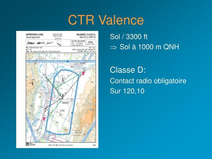 CTR Valence