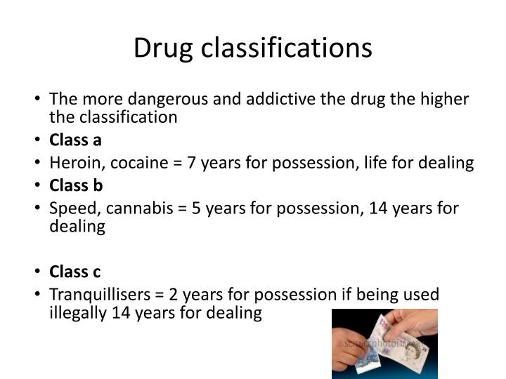 Drug classifications