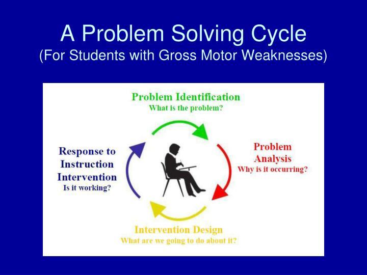 A Problem Solving Cycle